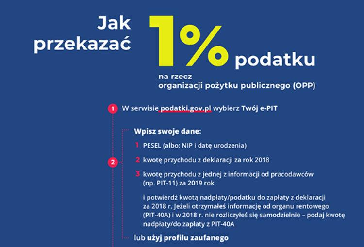 Podaruj nam 1% należnego podatku